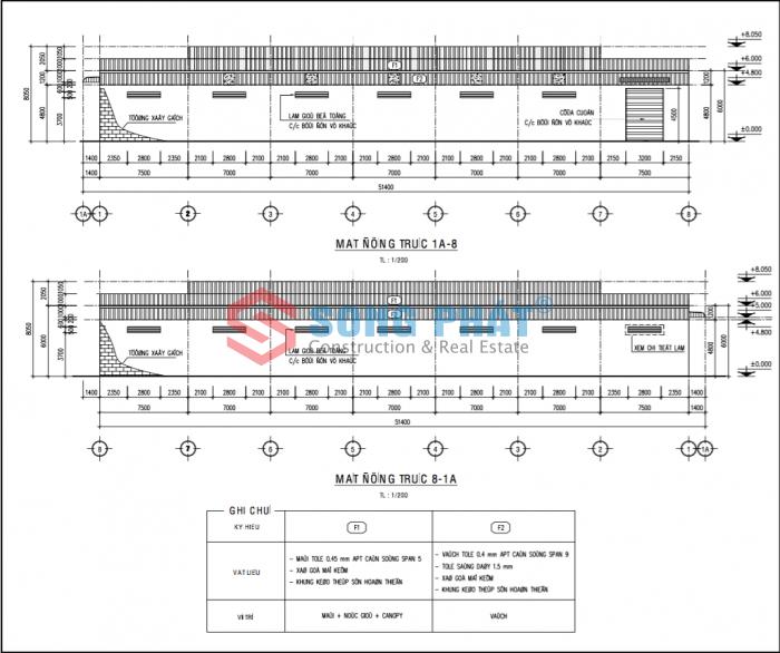 quy trình lập hồ sơ thiết kế xưởng