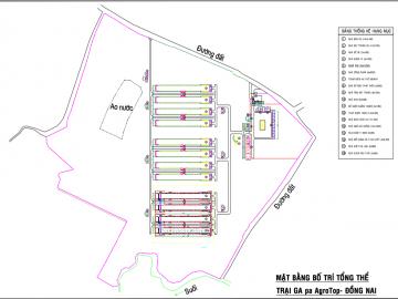 Tư vấn thi công xây dựng chuồng trại chăn nuôi gà tại Đồng Nai